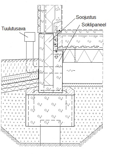 Tuulutatavad vundamendid tagavad eramu püsimise probleemideta aastakümneteks